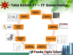 Tata Kelola IT - IT Governance - Pandu Cipta Solusi