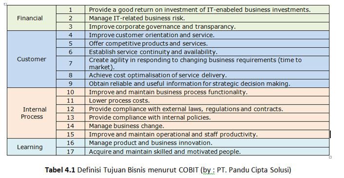 image 3 - definisi tujuan bisnis
